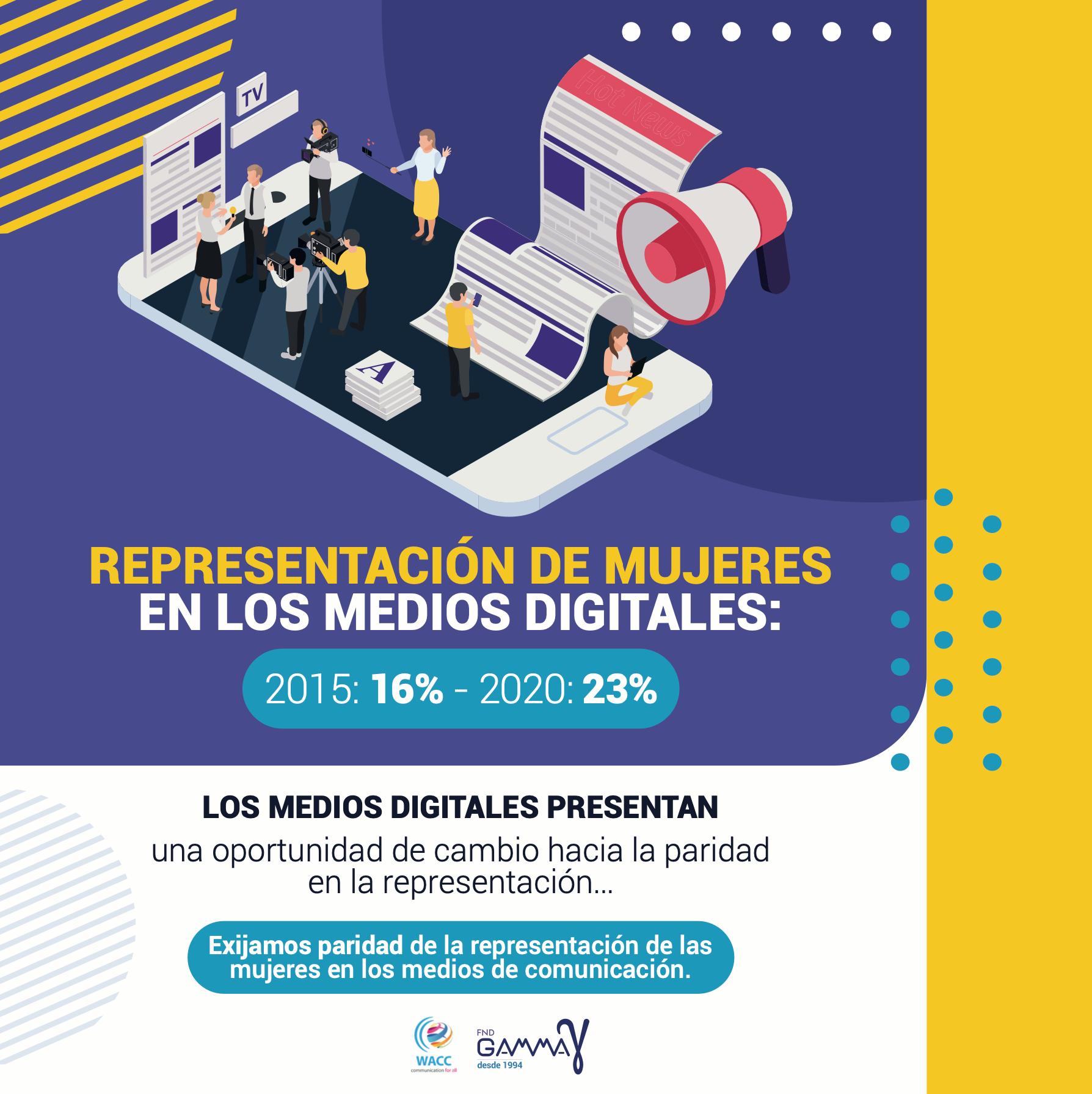 ESTUDIO COMPARATIVO 2015-2020